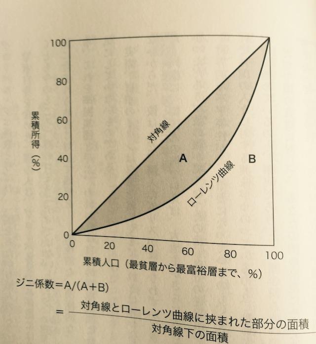 economicsjoshikisen2